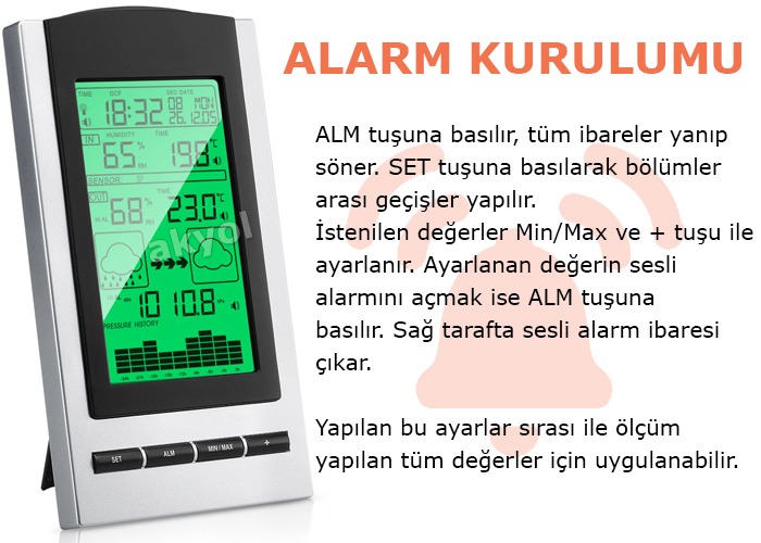 kablosuz wireless termometre
